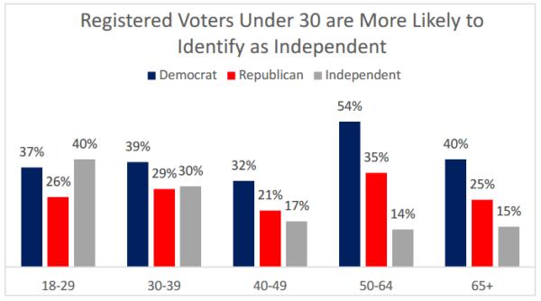 NM Voting Stats